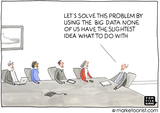 Big data, lazymarketing